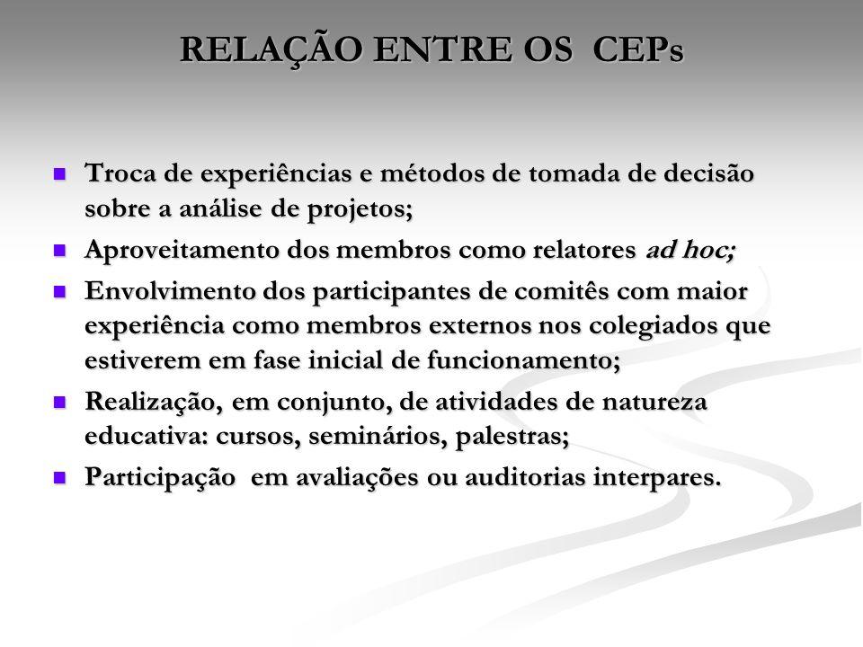 RELAÇÃO ENTRE OS CEPs Troca de experiências e métodos de tomada de decisão sobre a análise de projetos;