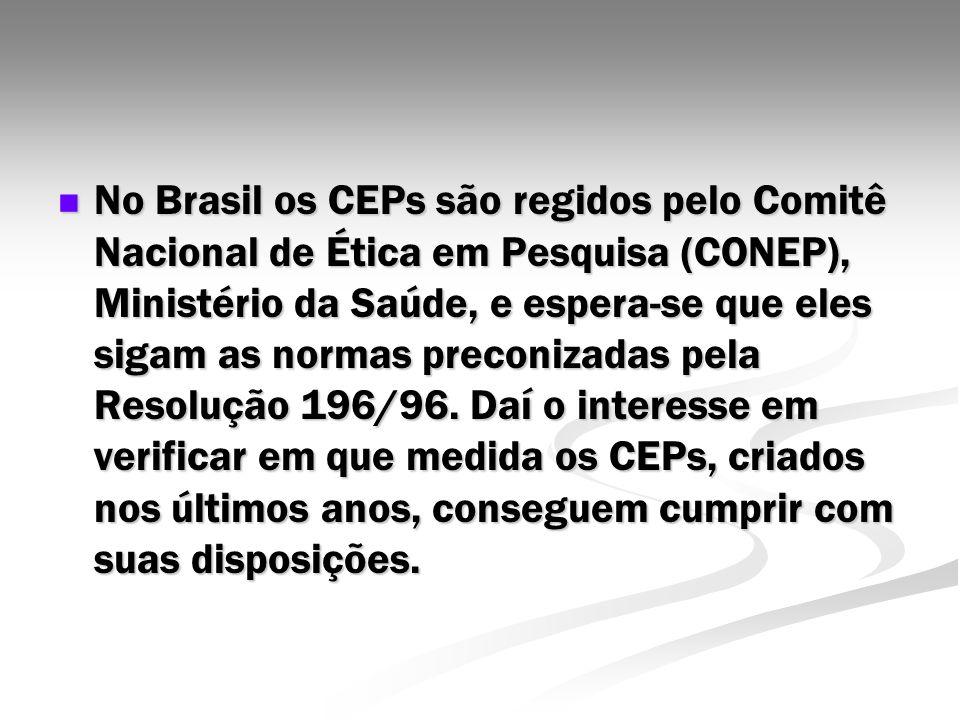 No Brasil os CEPs são regidos pelo Comitê Nacional de Ética em Pesquisa (CONEP), Ministério da Saúde, e espera-se que eles sigam as normas preconizadas pela Resolução 196/96.