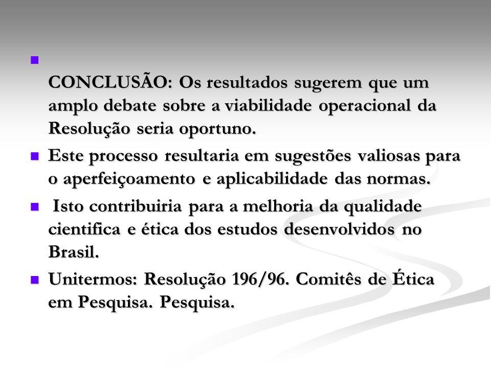 CONCLUSÃO: Os resultados sugerem que um amplo debate sobre a viabilidade operacional da Resolução seria oportuno.