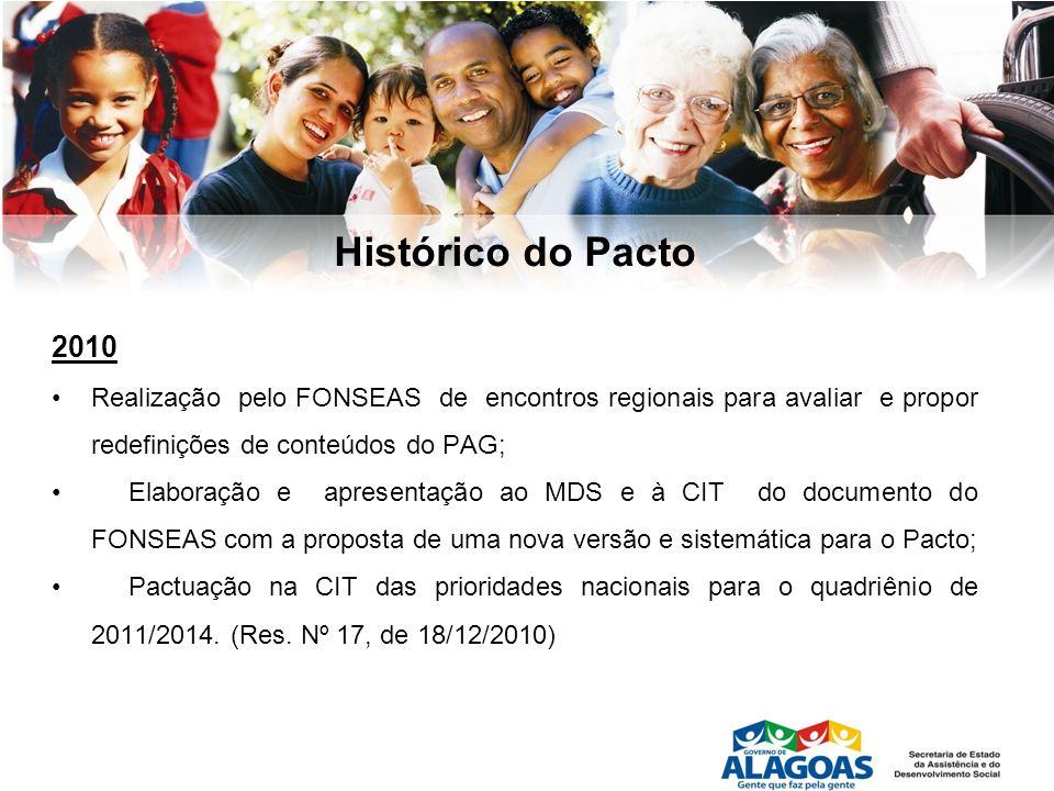 Histórico do Pacto2010. Realização pelo FONSEAS de encontros regionais para avaliar e propor redefinições de conteúdos do PAG;