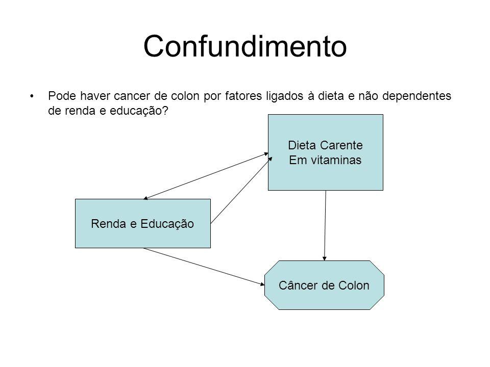 Confundimento Pode haver cancer de colon por fatores ligados à dieta e não dependentes de renda e educação