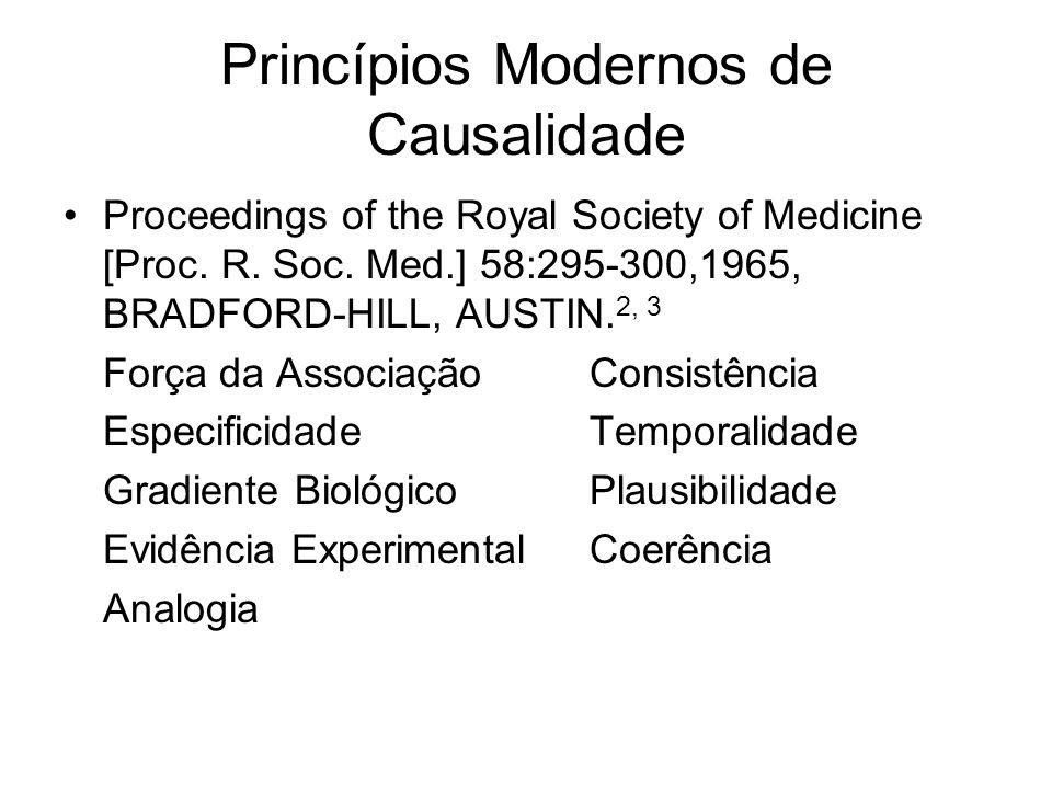 Princípios Modernos de Causalidade