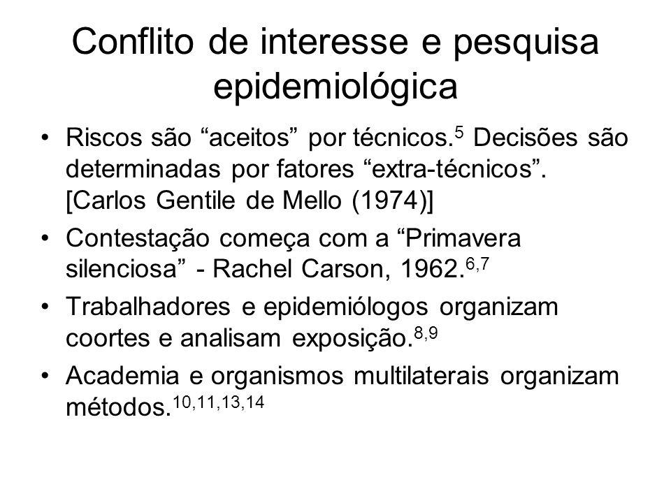 Conflito de interesse e pesquisa epidemiológica