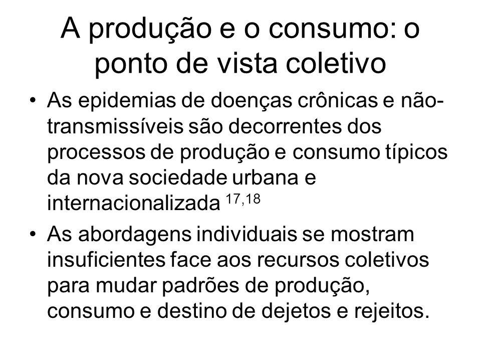 A produção e o consumo: o ponto de vista coletivo