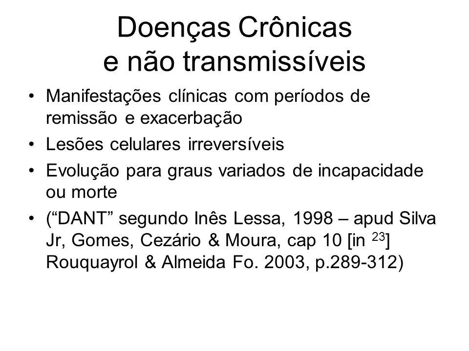 Doenças Crônicas e não transmissíveis