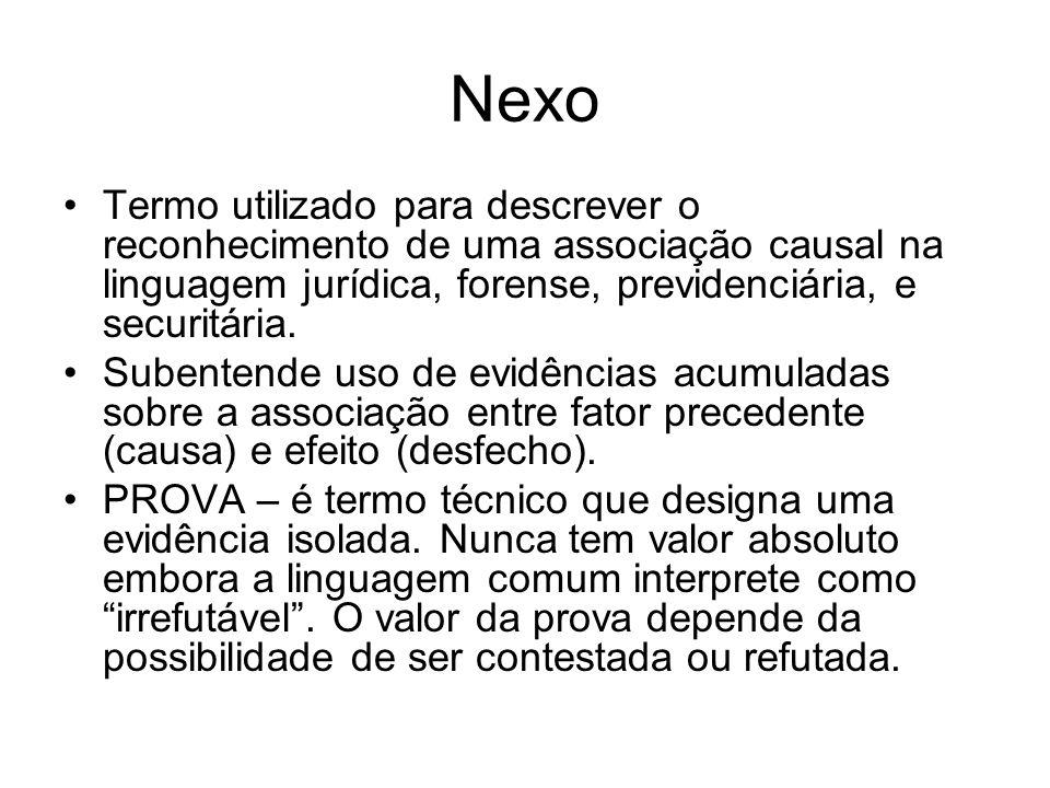 Nexo Termo utilizado para descrever o reconhecimento de uma associação causal na linguagem jurídica, forense, previdenciária, e securitária.