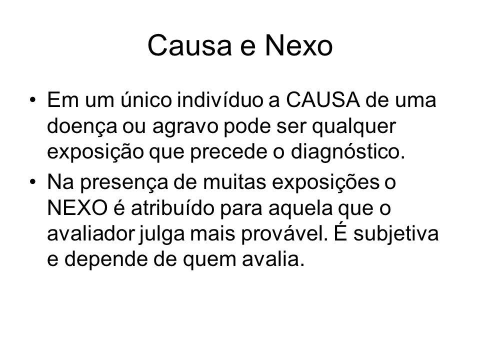 Causa e NexoEm um único indivíduo a CAUSA de uma doença ou agravo pode ser qualquer exposição que precede o diagnóstico.