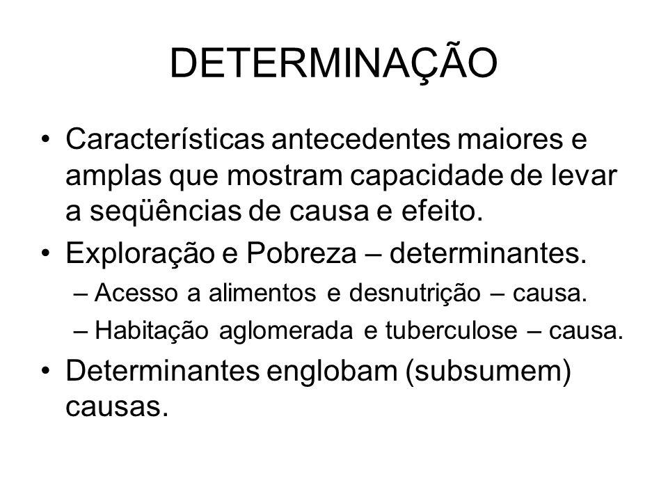 DETERMINAÇÃOCaracterísticas antecedentes maiores e amplas que mostram capacidade de levar a seqüências de causa e efeito.