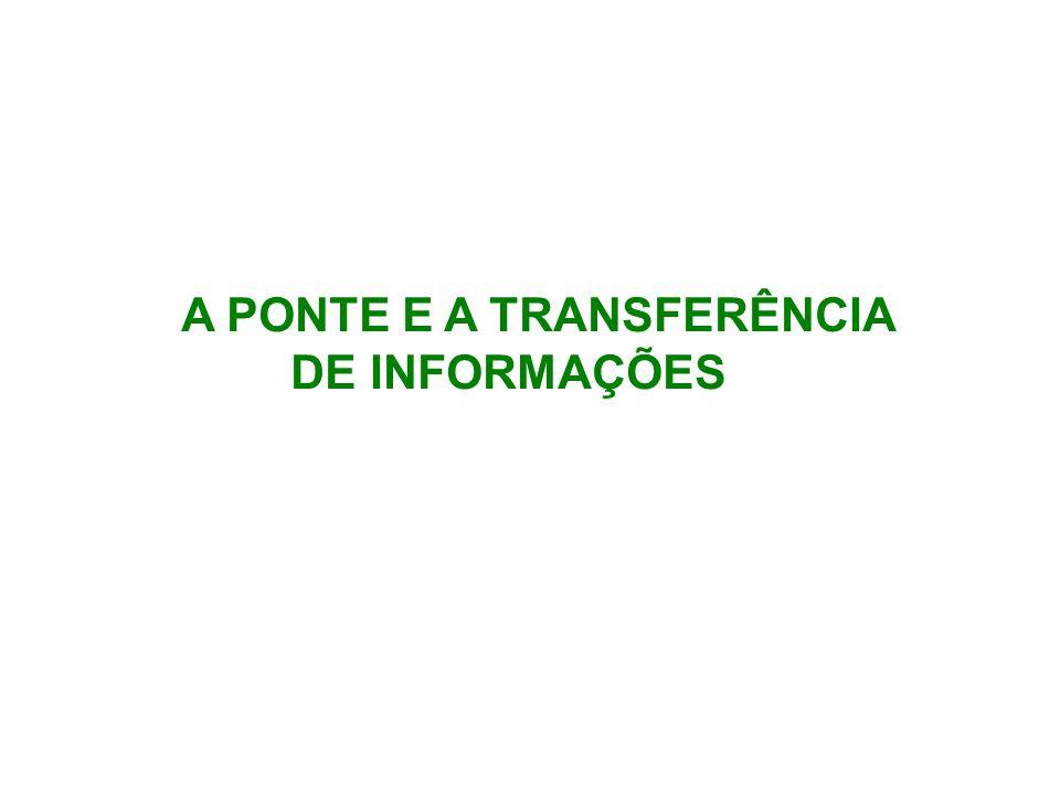 A PONTE E A TRANSFERÊNCIA