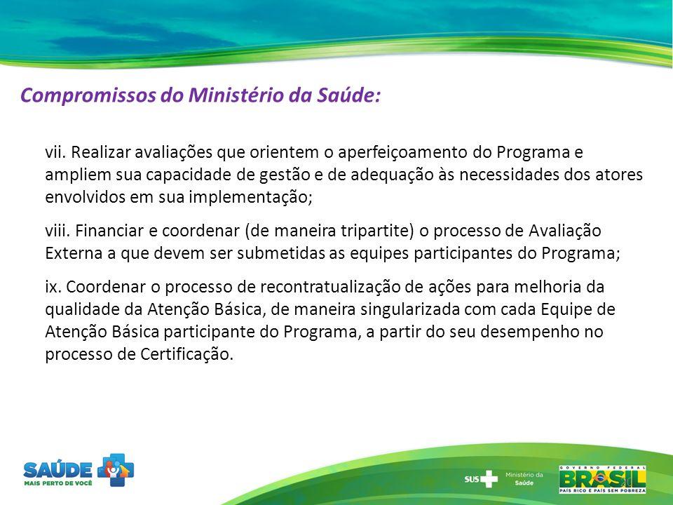Compromissos do Ministério da Saúde: