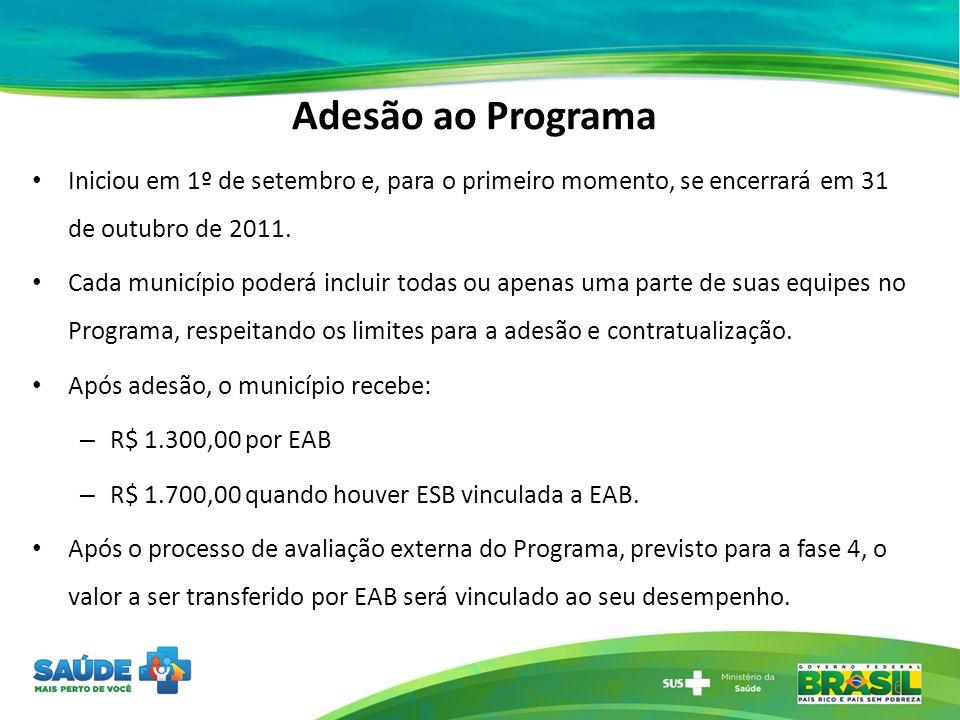 Adesão ao ProgramaIniciou em 1º de setembro e, para o primeiro momento, se encerrará em 31 de outubro de 2011.
