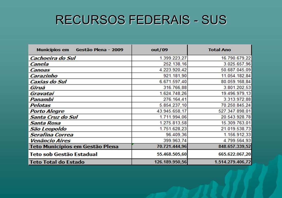 RECURSOS FEDERAIS - SUS