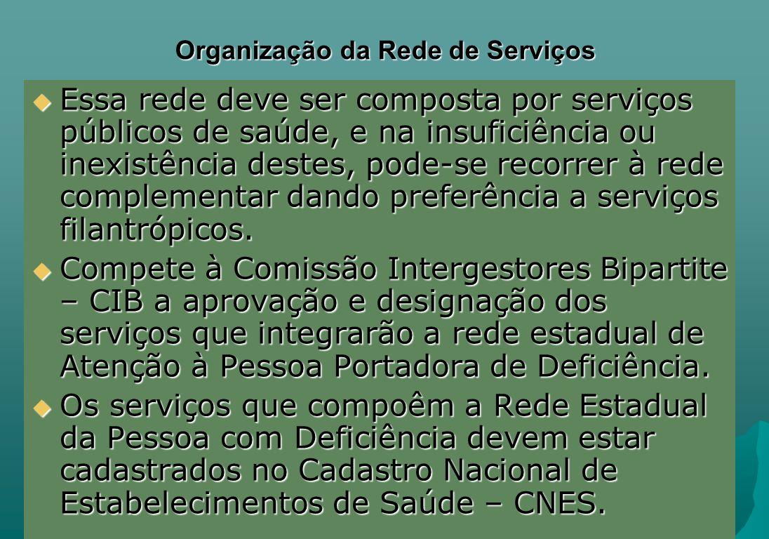 Organização da Rede de Serviços