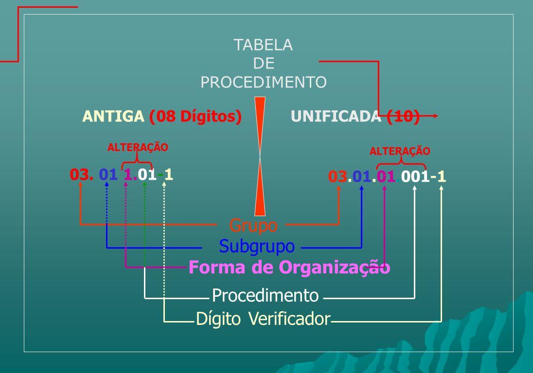 Grupo Subgrupo Forma de Organização Procedimento Dígito Verificador