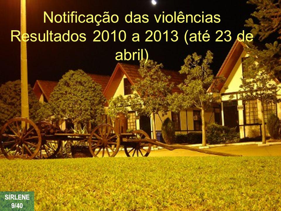 Notificação das violências Resultados 2010 a 2013 (até 23 de abril)