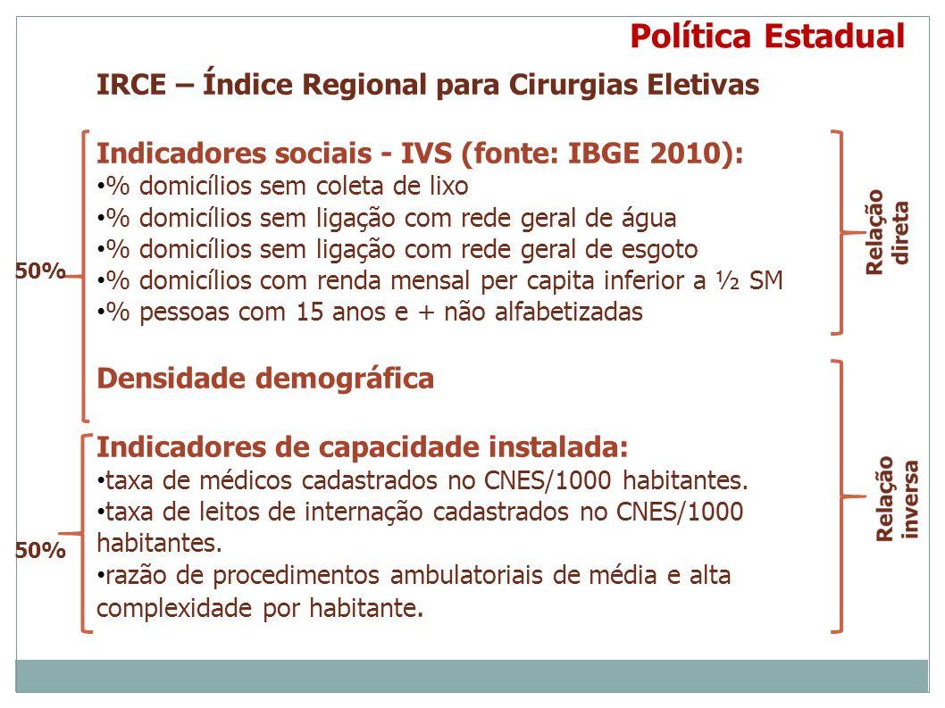 Política Estadual IRCE – Índice Regional para Cirurgias Eletivas