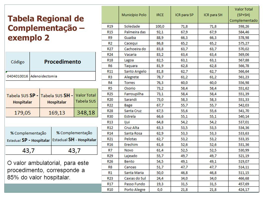 Tabela Regional de Complementação – exemplo 2