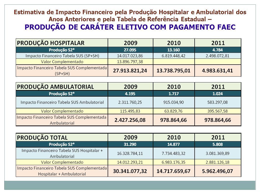 PRODUÇÃO DE CARÁTER ELETIVO COM PAGAMENTO FAEC