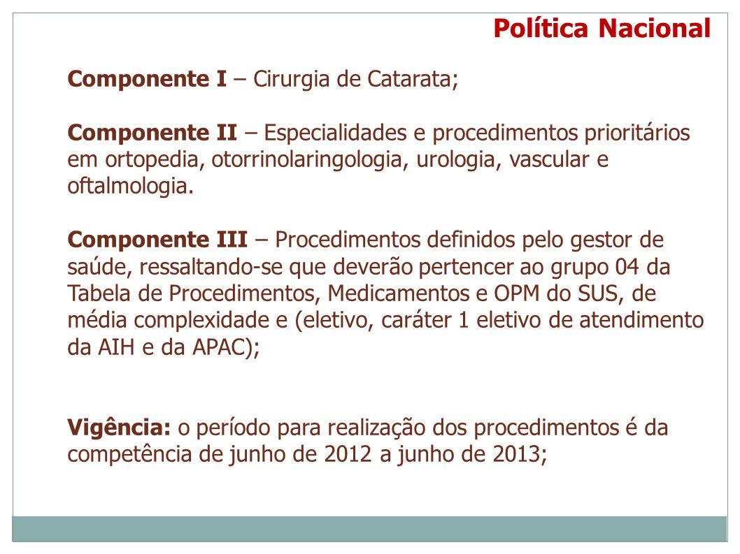 Política Nacional Componente I – Cirurgia de Catarata;
