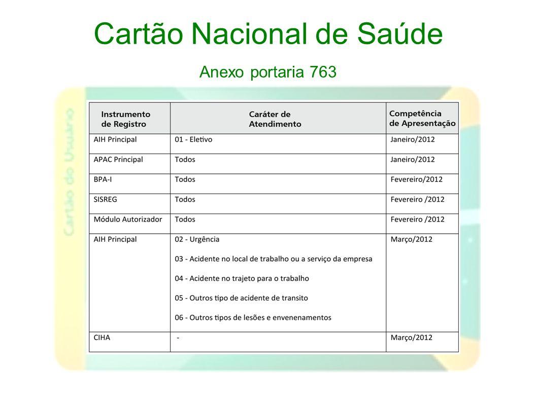 Cartão Nacional de Saúde Anexo portaria 763