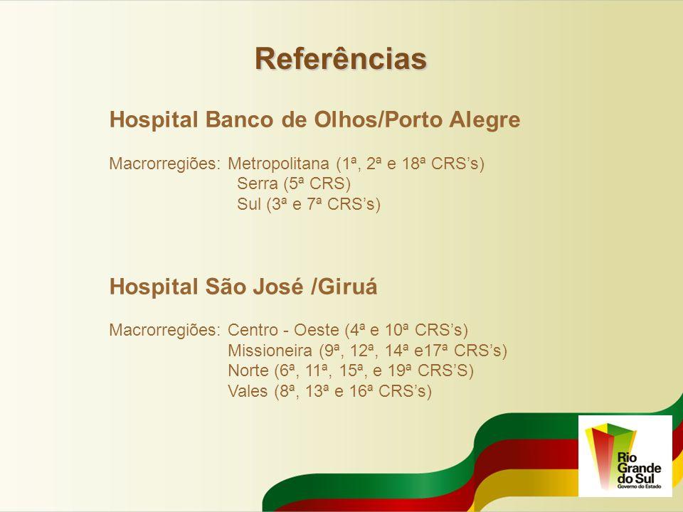 Referências Hospital Banco de Olhos/Porto Alegre