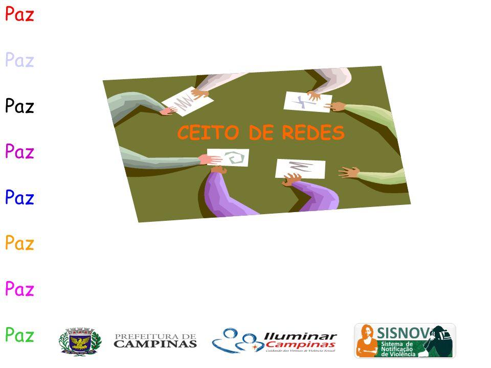 Paz CEITO DE REDES CONCEITO DE REDES