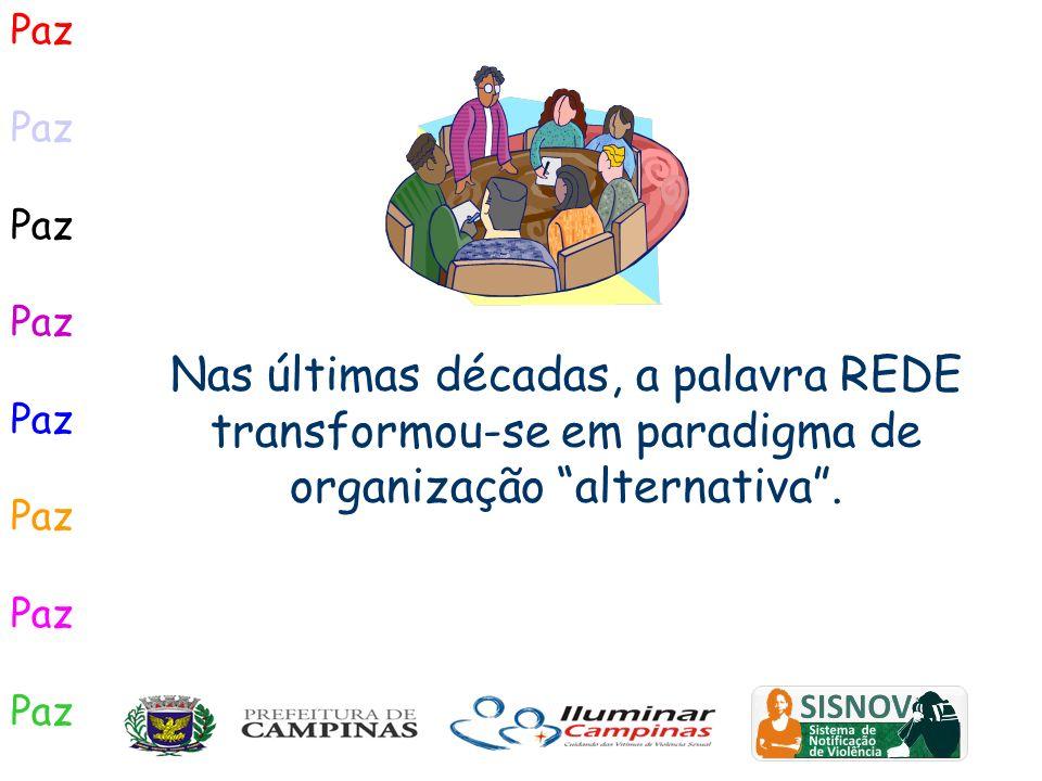 Paz Nas últimas décadas, a palavra REDE transformou-se em paradigma de organização alternativa .