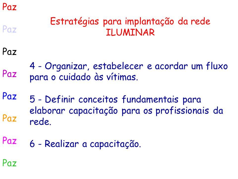 Estratégias para implantação da rede ILUMINAR