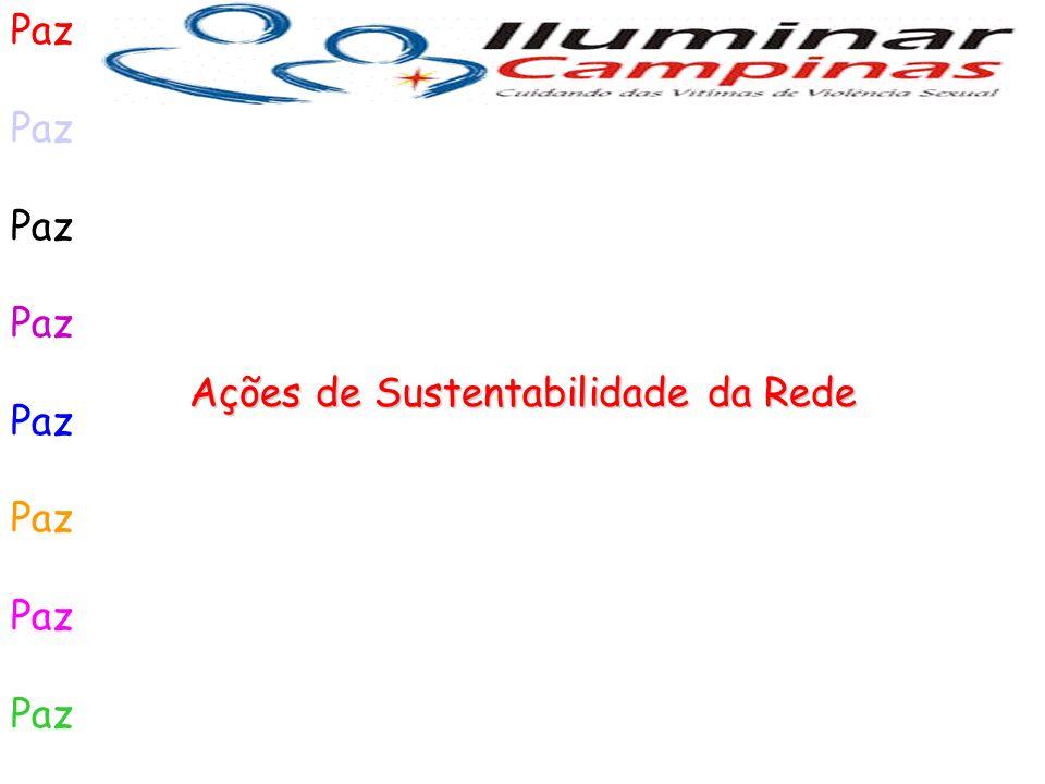 Paz Ações de Sustentabilidade da Rede