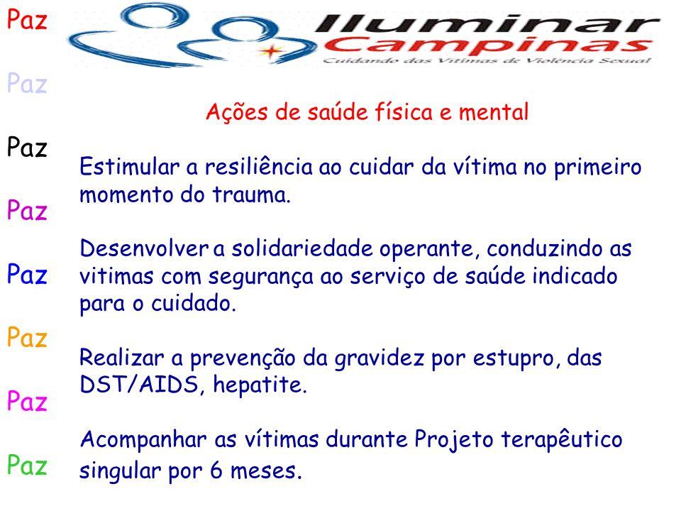 Ações de saúde física e mental