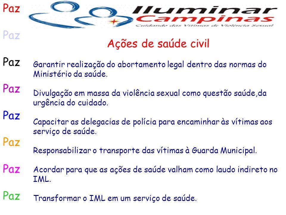 Paz Ações de saúde civil