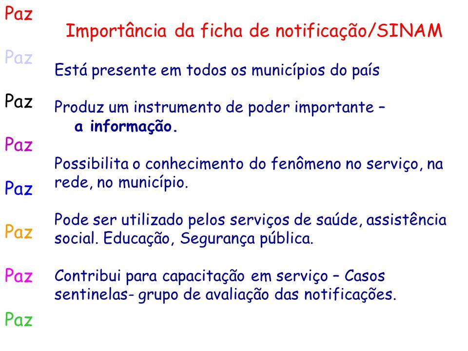 Importância da ficha de notificação/SINAM