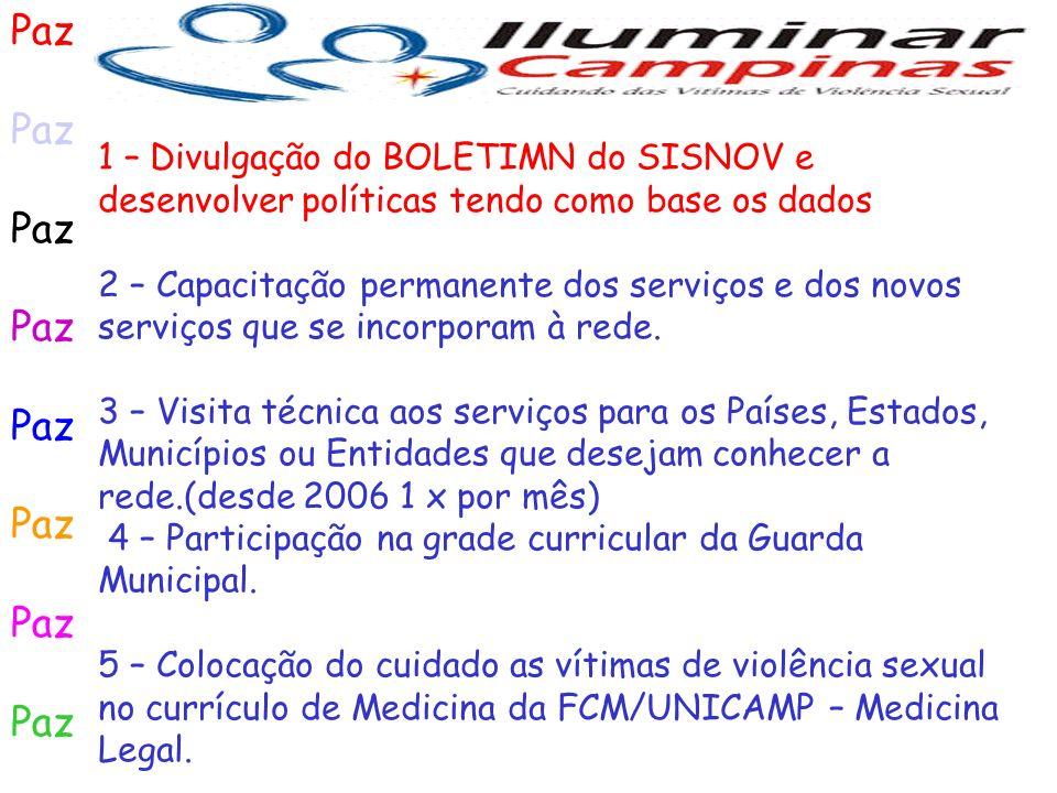 Paz 1 – Divulgação do BOLETIMN do SISNOV e desenvolver políticas tendo como base os dados.