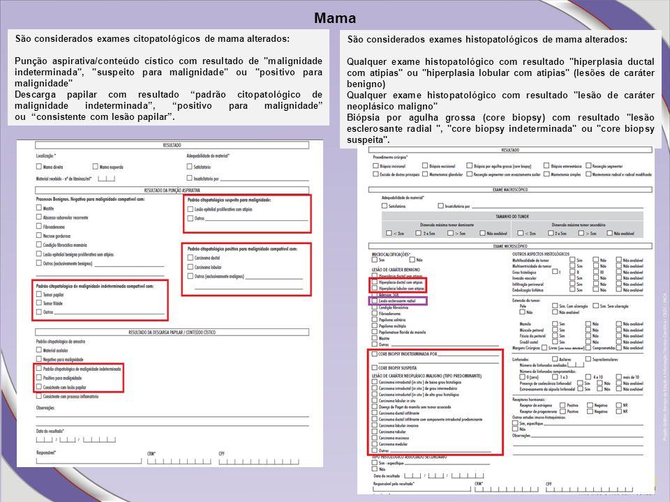 Mama São considerados exames citopatológicos de mama alterados: