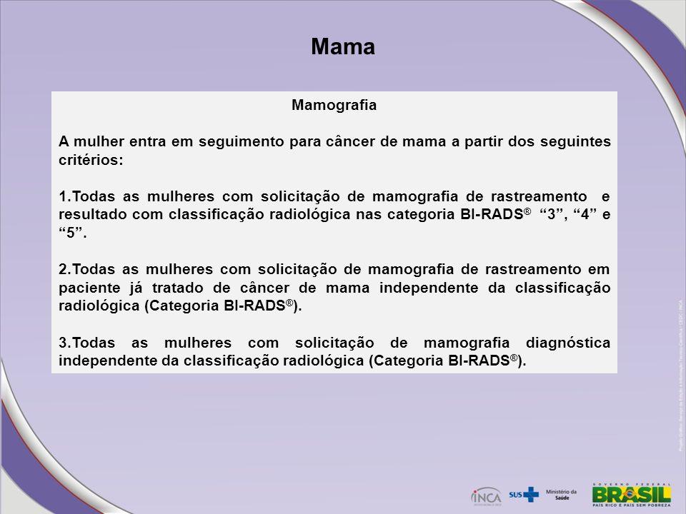 Mama Mamografia. A mulher entra em seguimento para câncer de mama a partir dos seguintes critérios: