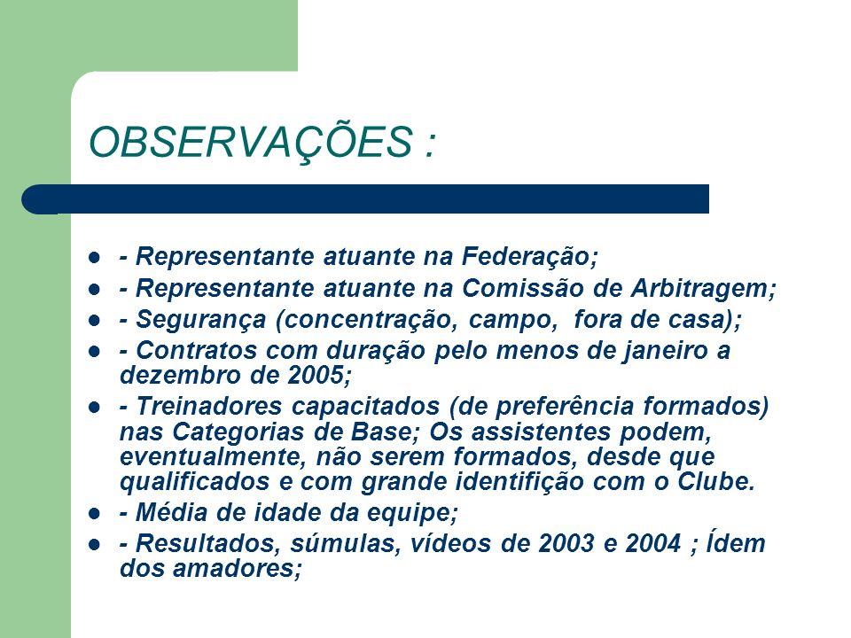 OBSERVAÇÕES : - Representante atuante na Federação;