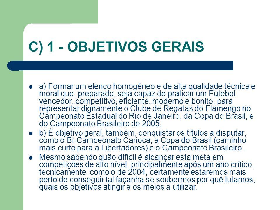 C) 1 - OBJETIVOS GERAIS