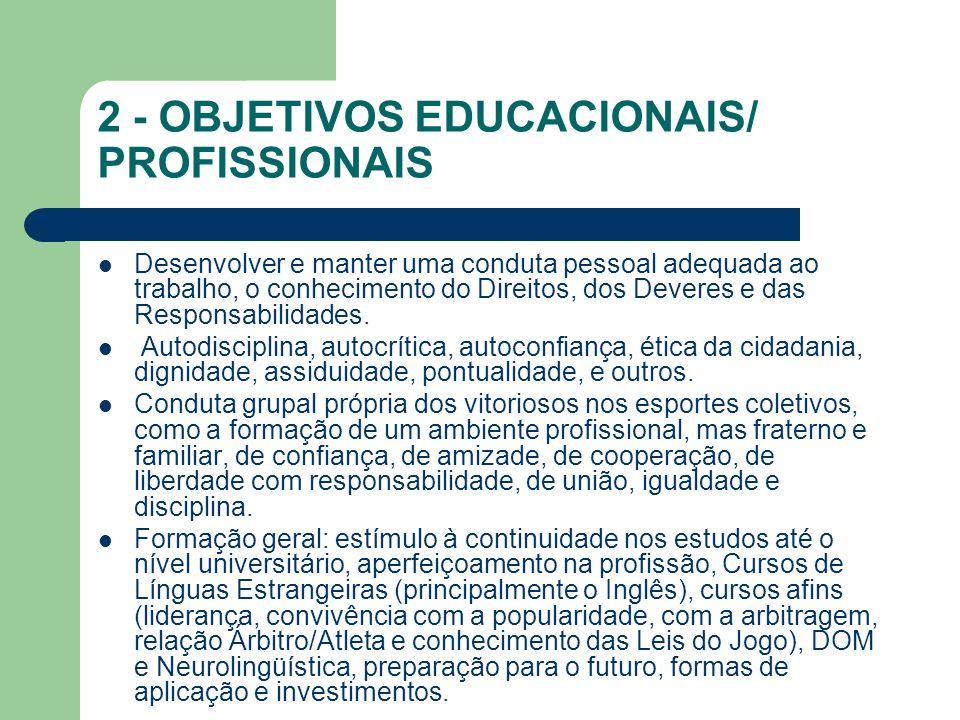 2 - OBJETIVOS EDUCACIONAIS/ PROFISSIONAIS