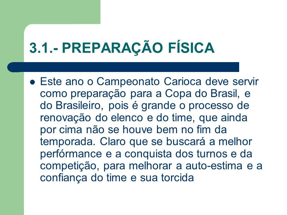 3.1.- PREPARAÇÃO FÍSICA