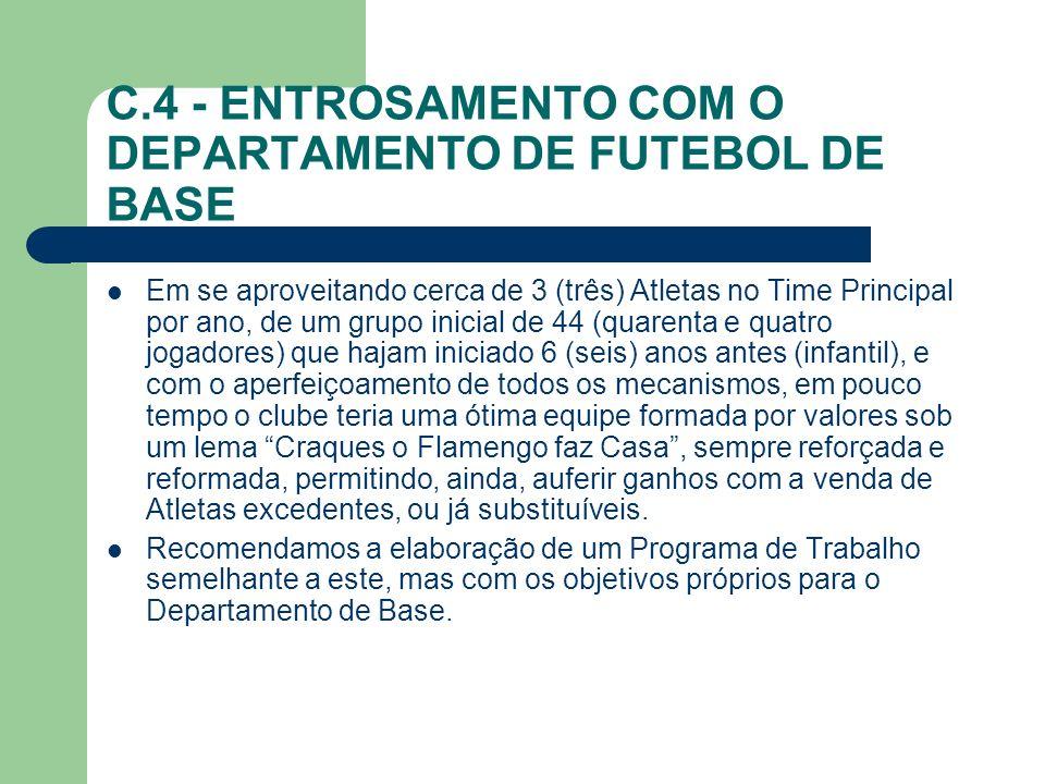 C.4 - ENTROSAMENTO COM O DEPARTAMENTO DE FUTEBOL DE BASE
