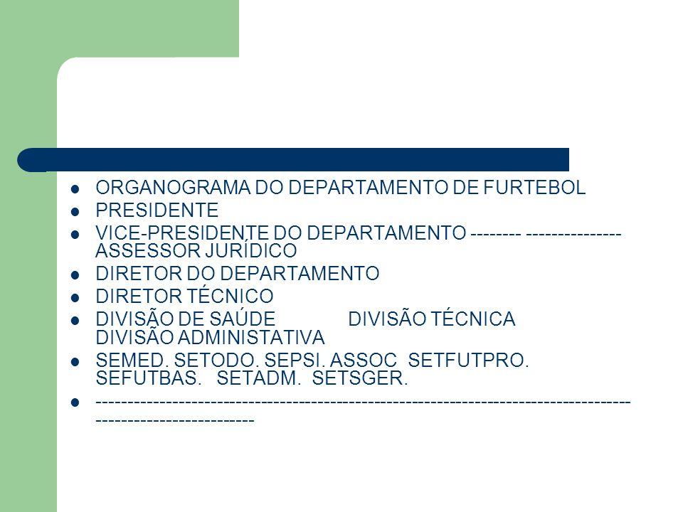 ORGANOGRAMA DO DEPARTAMENTO DE FURTEBOL