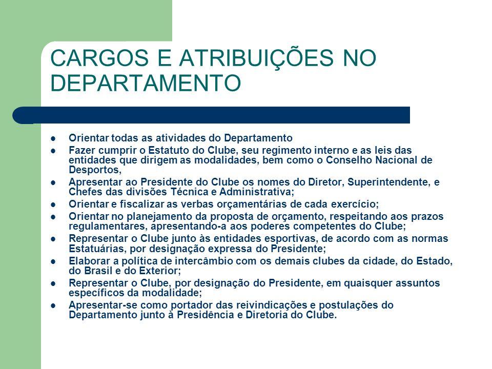 CARGOS E ATRIBUIÇÕES NO DEPARTAMENTO