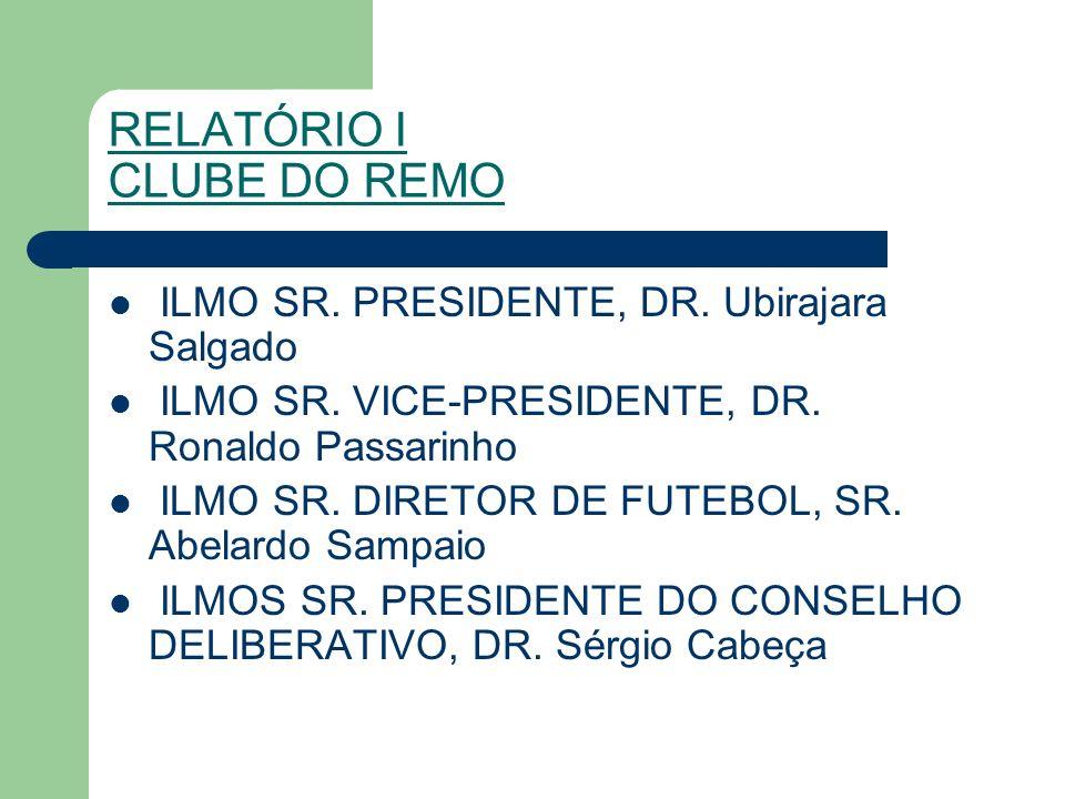 RELATÓRIO I CLUBE DO REMO