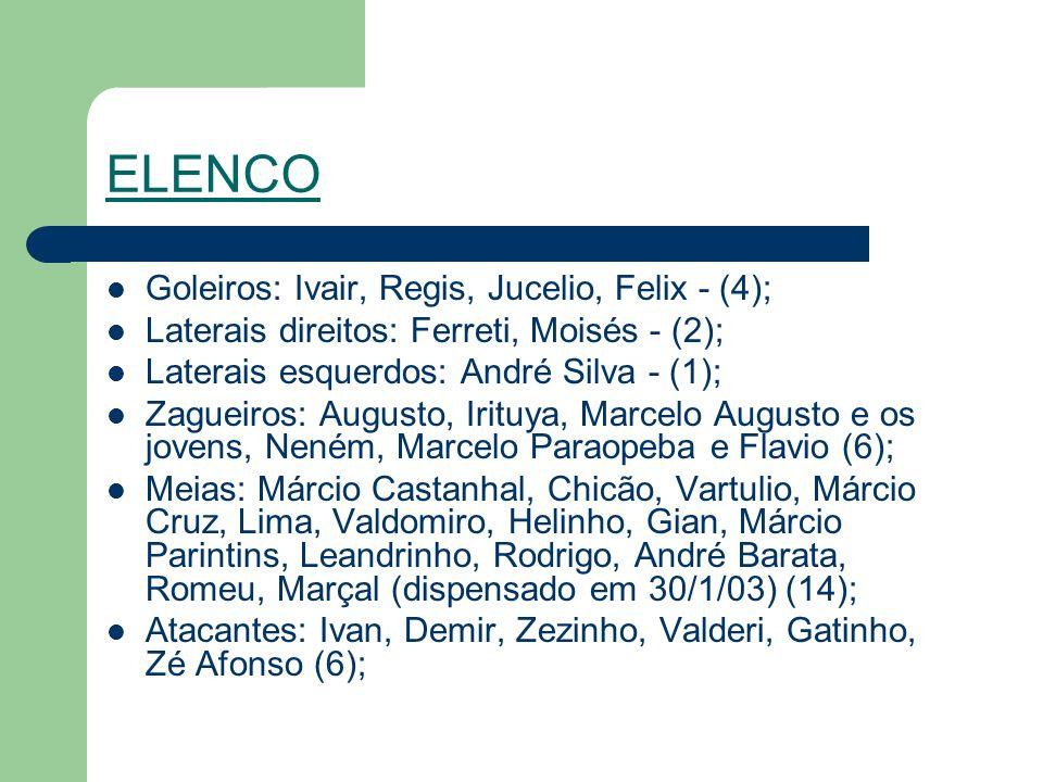 ELENCO Goleiros: Ivair, Regis, Jucelio, Felix - (4);