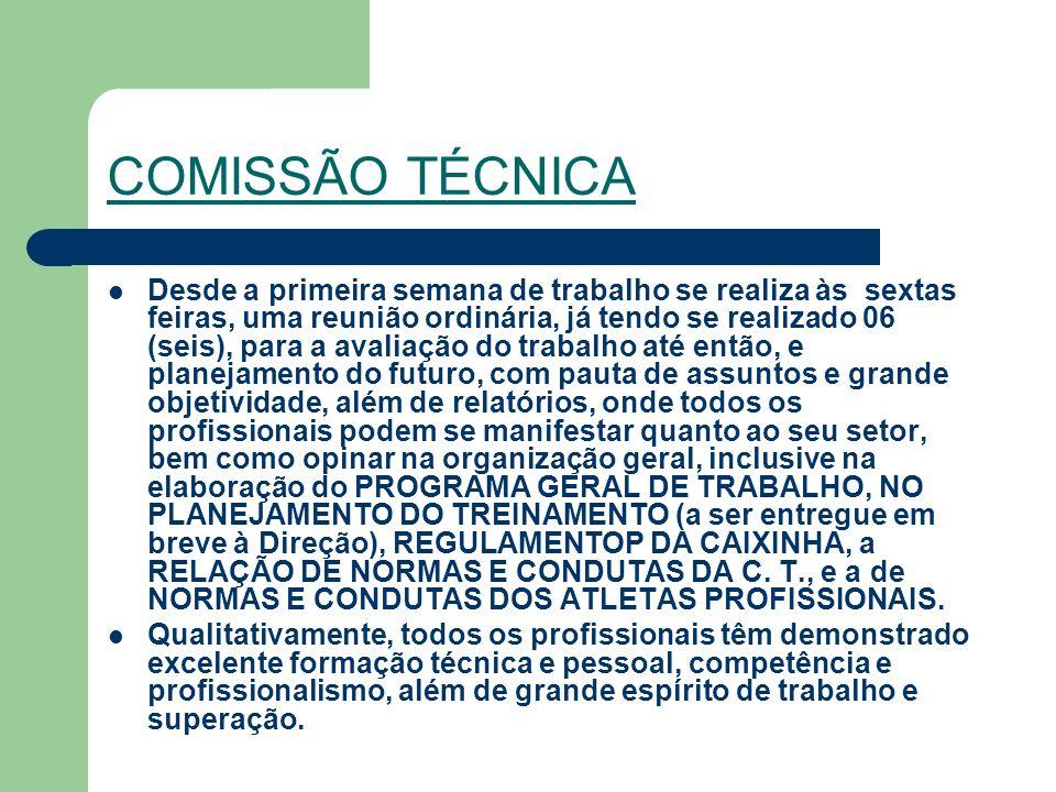 COMISSÃO TÉCNICA