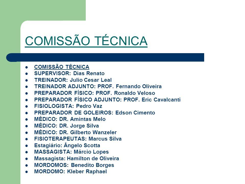 COMISSÃO TÉCNICA COMISSÃO TÉCNICA SUPERVISOR: Dias Renato
