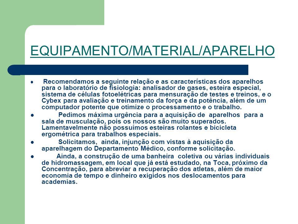 EQUIPAMENTO/MATERIAL/APARELHO