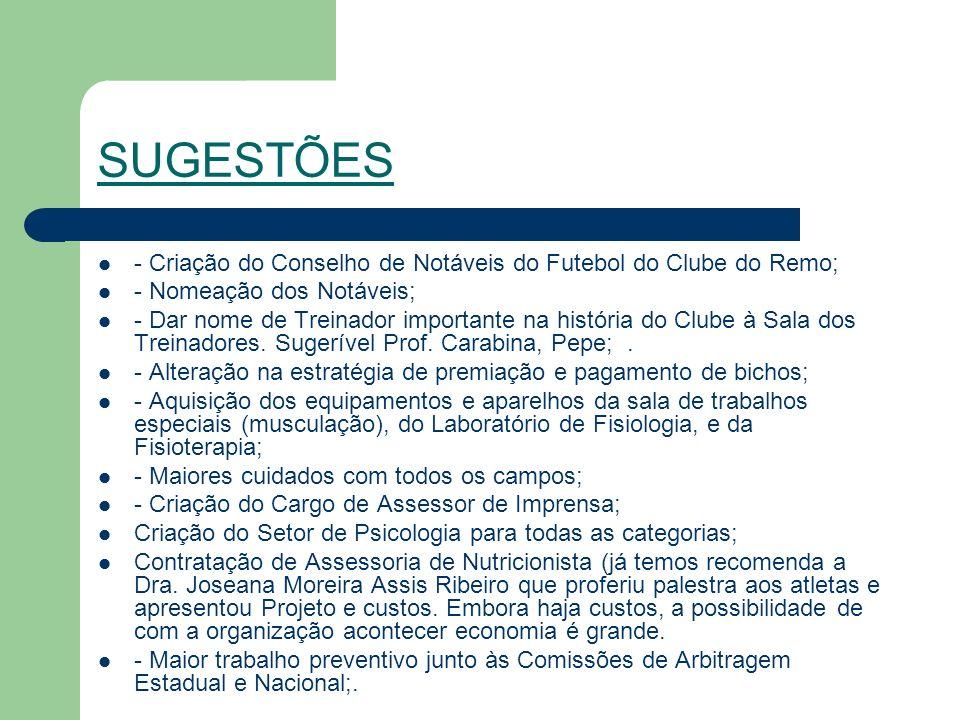SUGESTÕES - Criação do Conselho de Notáveis do Futebol do Clube do Remo; - Nomeação dos Notáveis;