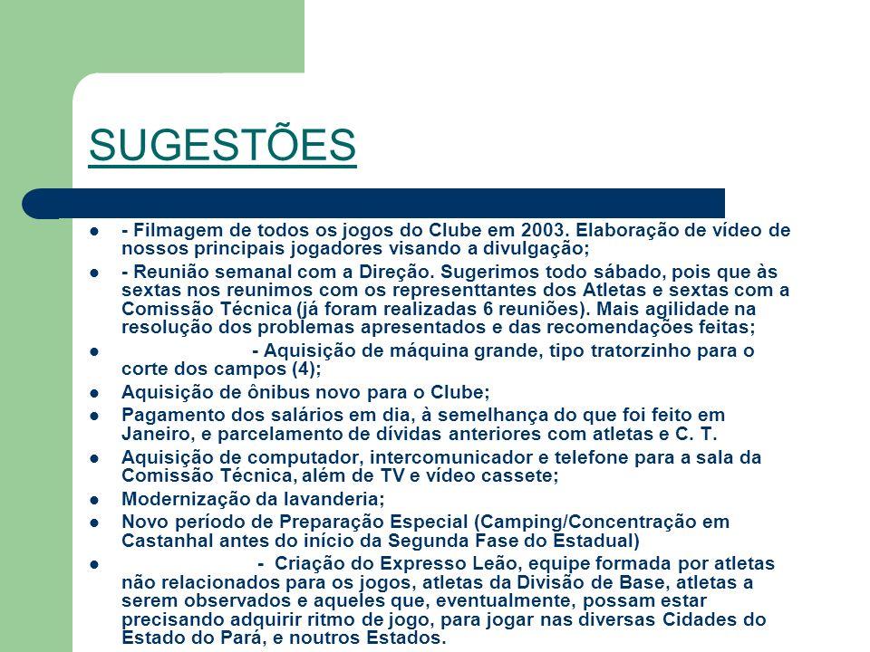 SUGESTÕES - Filmagem de todos os jogos do Clube em 2003. Elaboração de vídeo de nossos principais jogadores visando a divulgação;