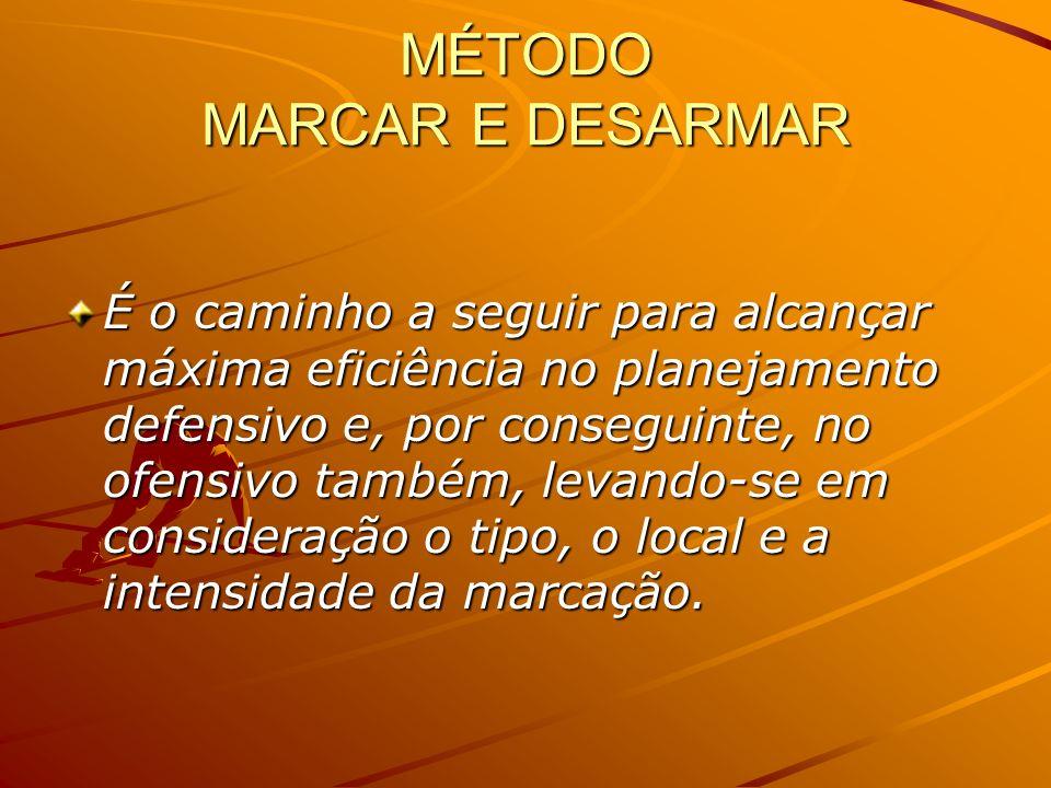 MÉTODO MARCAR E DESARMAR